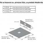 navodila_za_kosovno_listo_za_modernbox_1