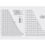 Drawer slides Heavy Duty Technical